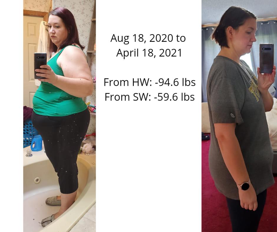 Elisha`s-weight-loss